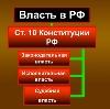 Органы власти в Мельниково